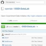 openlab/OGDI-DataLab